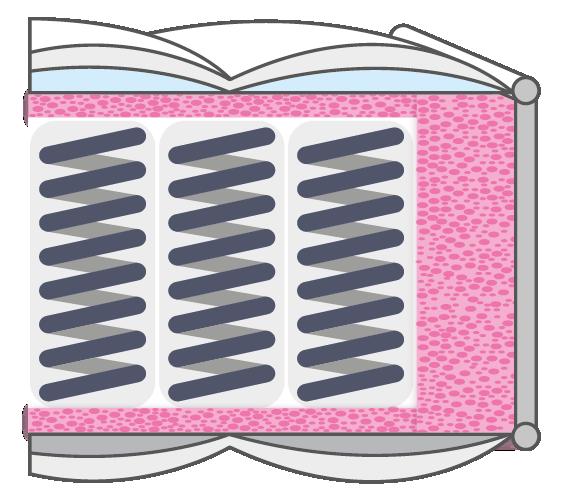 Coupe matelas ressorts ensachés et ceinture périmétrale - Villandry - Literie Duault