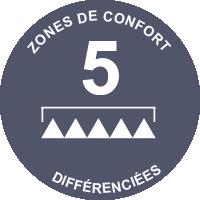 5 zones de confort différenciées